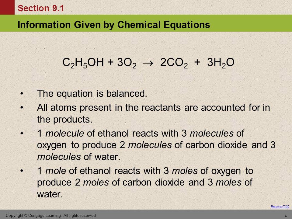 C2H5OH + 3O2  2CO2 + 3H2O The equation is balanced.