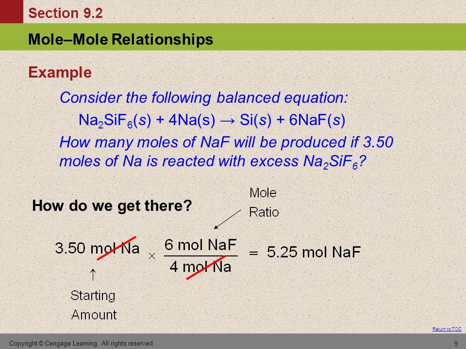 Consider the following balanced equation: