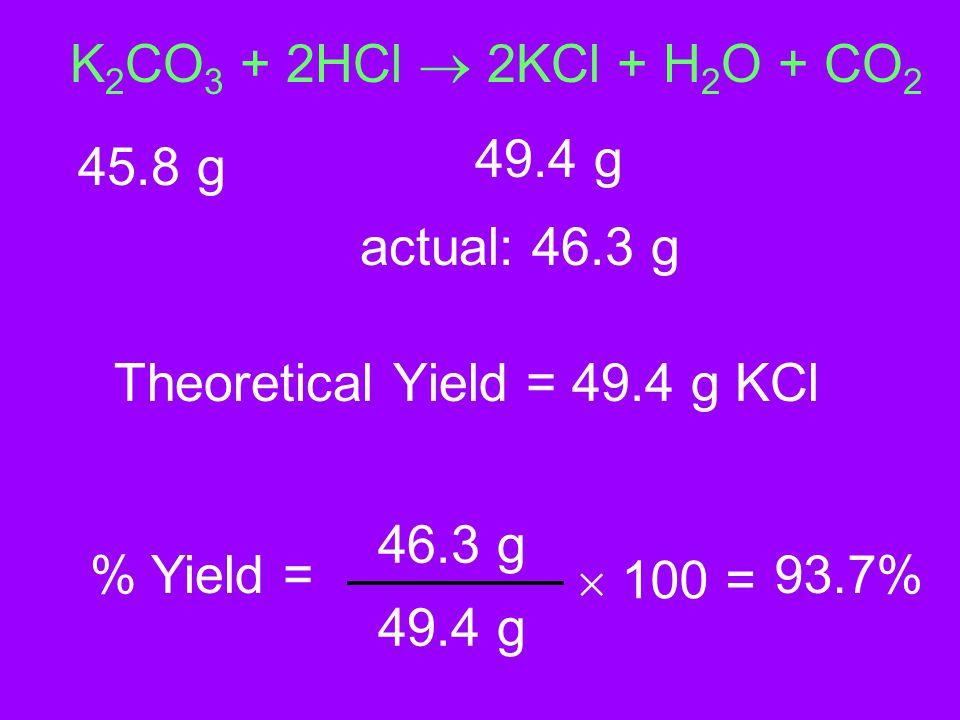 K2CO3 + 2HCl  2KCl + H2O + CO2 49.4 g. 45.8 g. actual: 46.3 g. Theoretical Yield = 49.4 g KCl. 46.3 g.