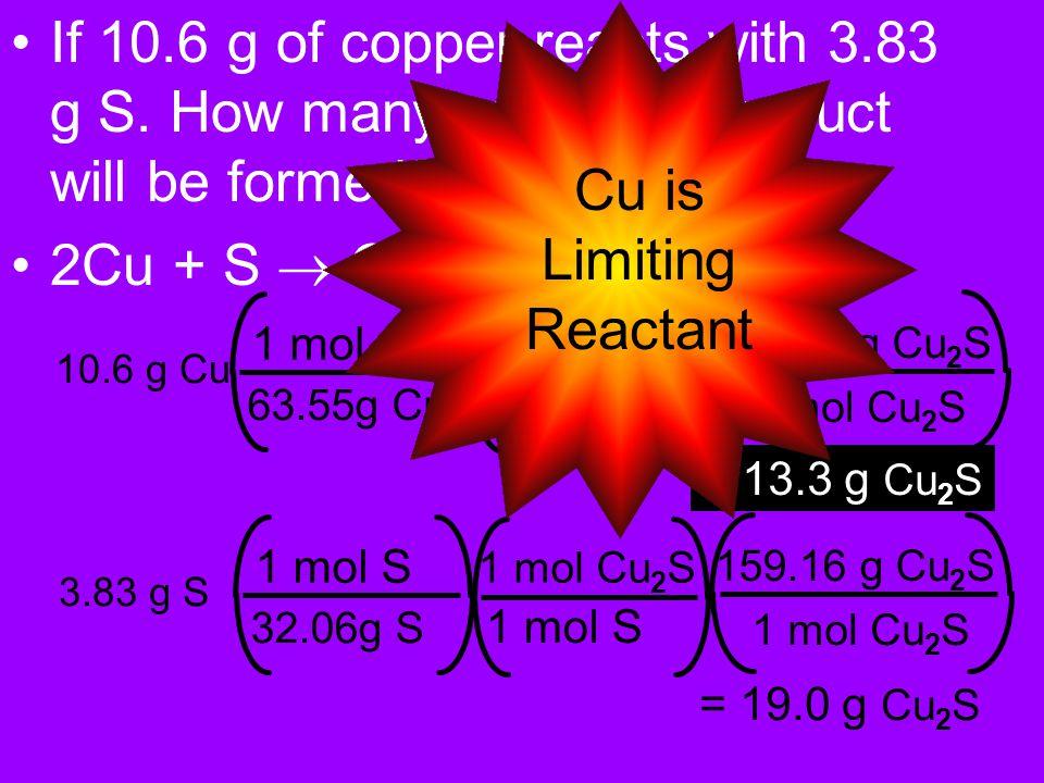 Cu is Limiting Reactant