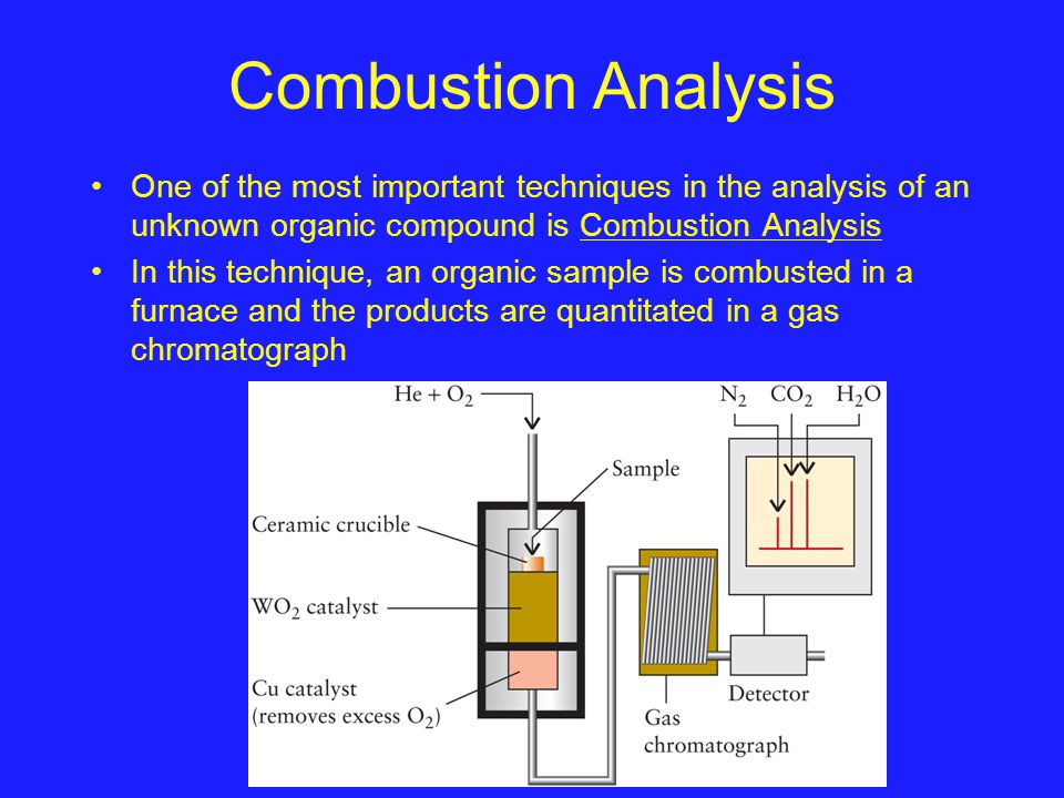 Combustion Analysis One of the most important techniques in the analysis of an unknown organic compound is Combustion Analysis.
