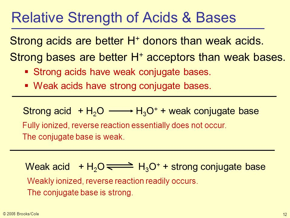 Relative Strength of Acids & Bases