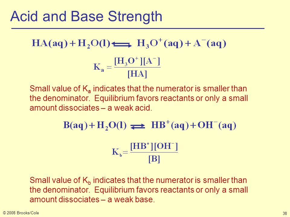 Acid and Base Strength Small value of Ka indicates that the numerator is smaller than.