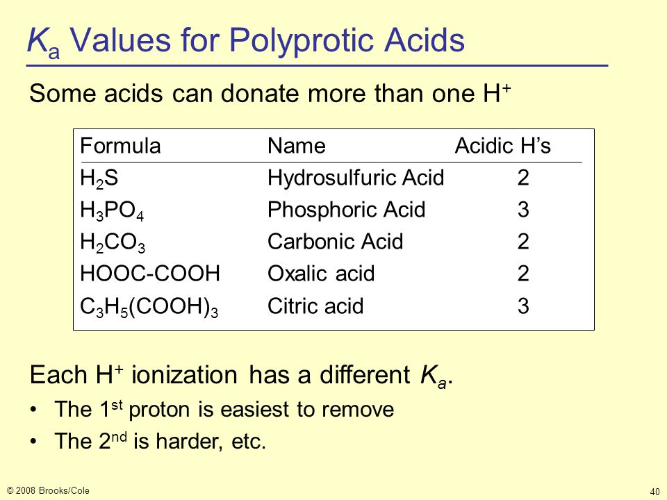 Ka Values for Polyprotic Acids