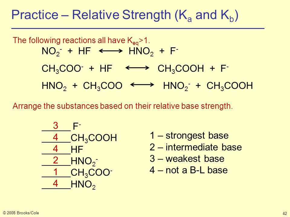 Practice – Relative Strength (Ka and Kb)