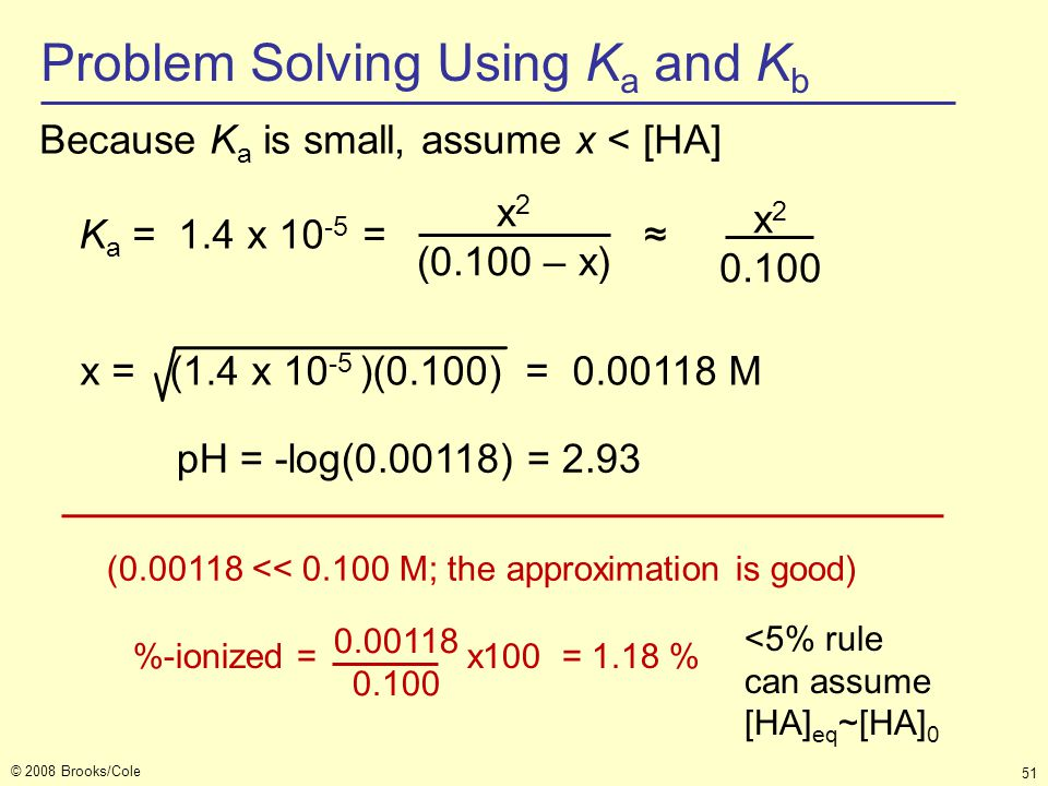 Problem Solving Using Ka and Kb