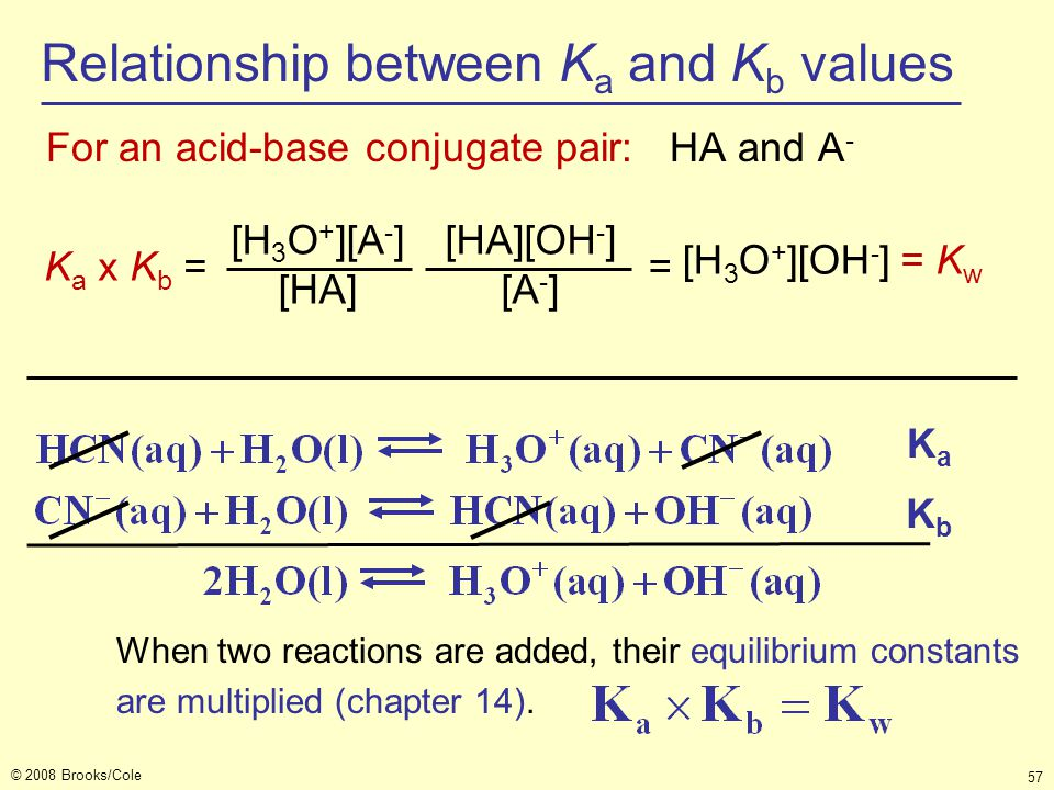 relationship between ka and kb chemistry