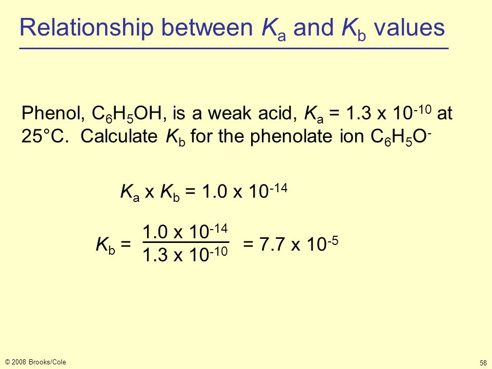 Relationship between Ka and Kb values