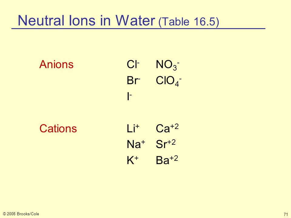 Neutral Ions in Water (Table 16.5)