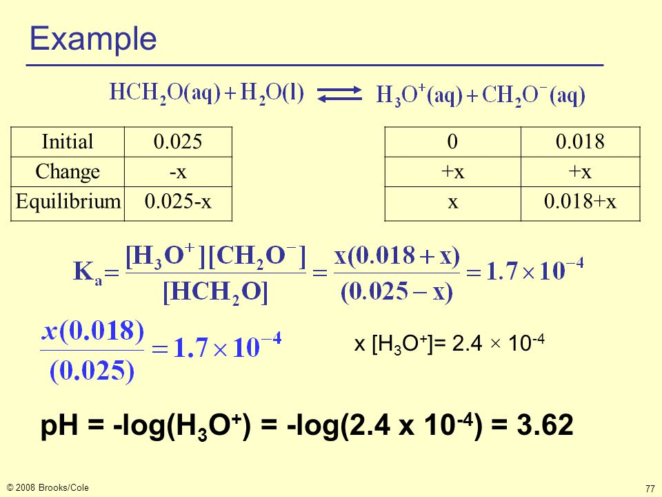 Example pH = -log(H3O+) = -log(2.4 x 10-4) = 3.62 Initial 0.025 0.018