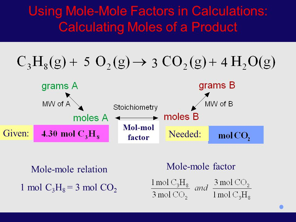 Using Mole-Mole Factors in Calculations: Calculating Moles of a Product