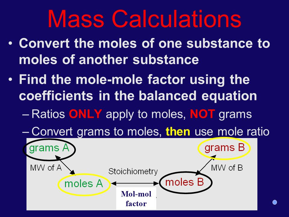 Mass Calculations Convert the moles of one substance to moles of another substance.