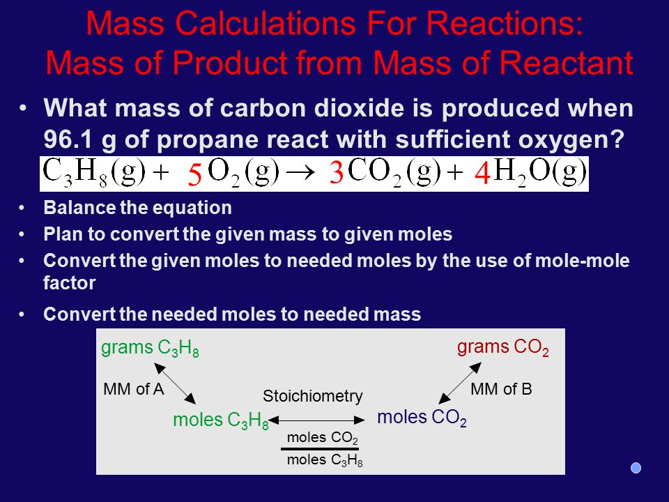 Mass Calculations For Reactions: Mass of Product from Mass of Reactant