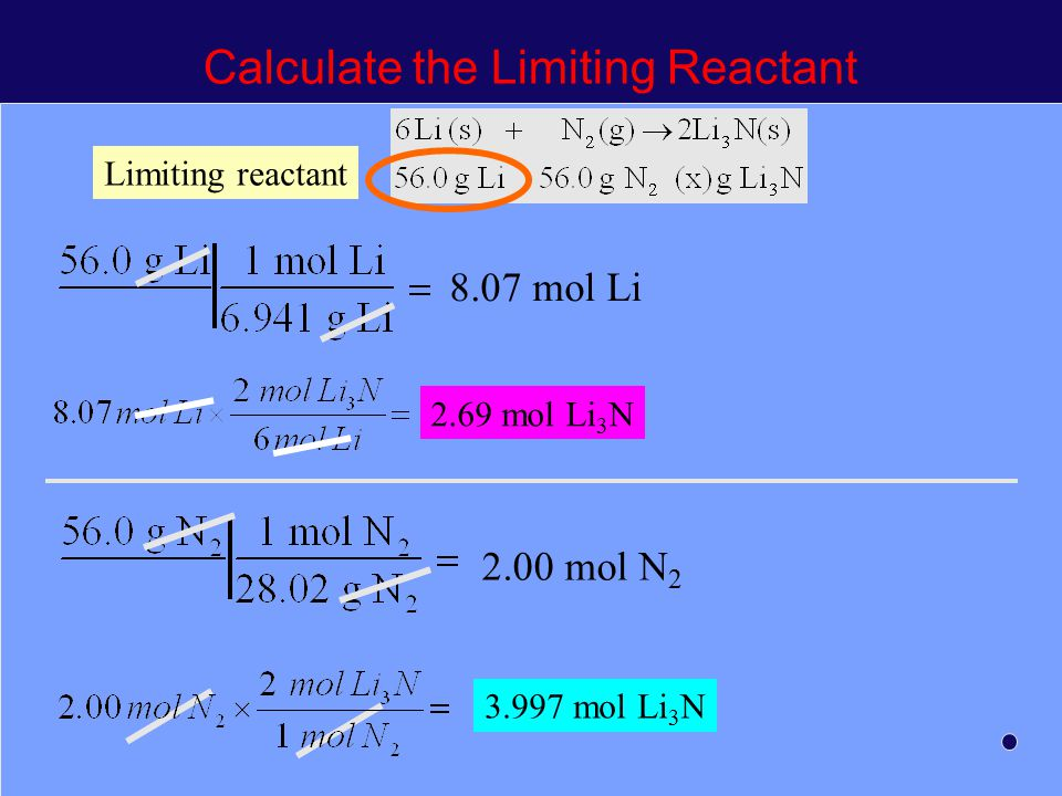 Calculate the Limiting Reactant