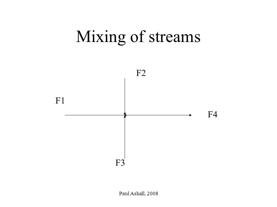 Mixing of streams F2 F1 F4 F3 Paul Ashall, 2008