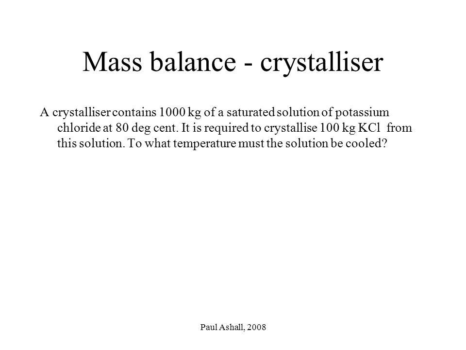 Mass balance - crystalliser