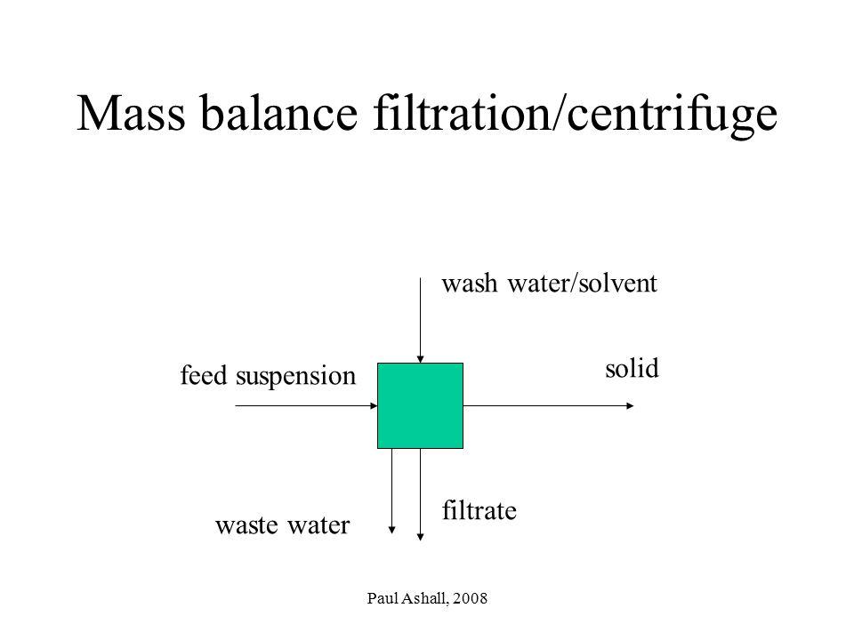 Mass balance filtration/centrifuge