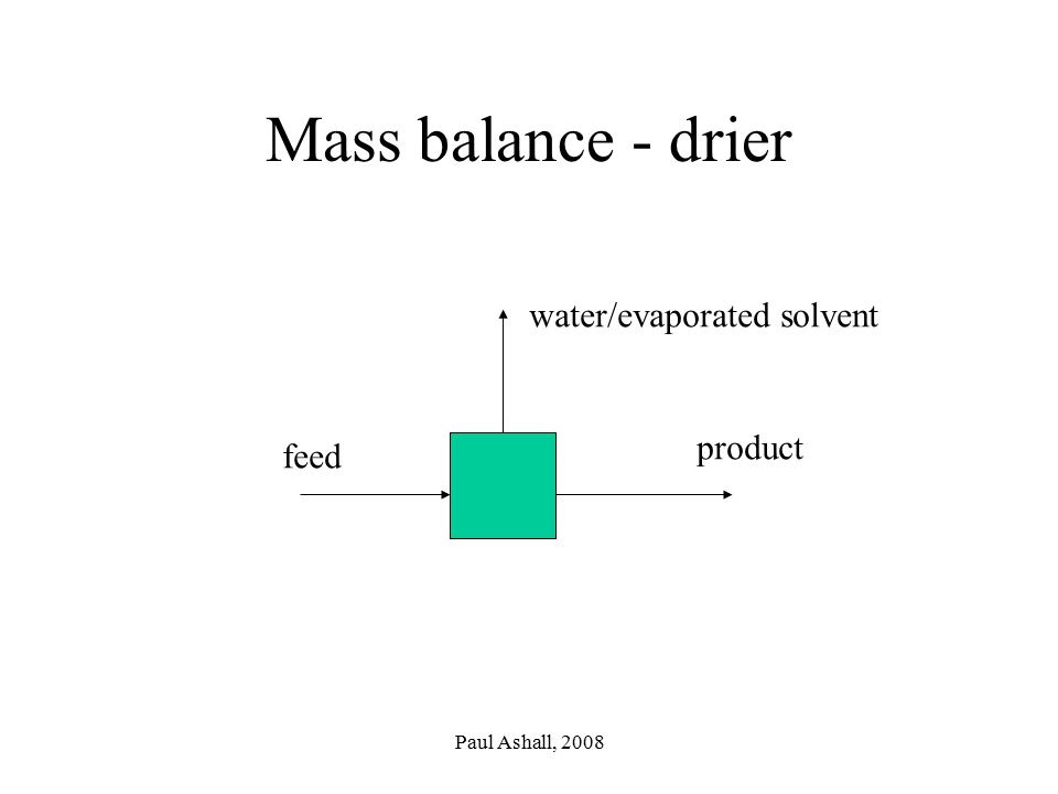 Mass balance - drier water/evaporated solvent product feed