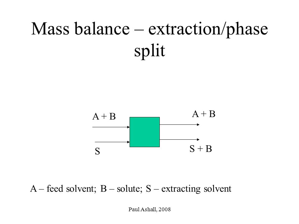 Mass balance – extraction/phase split