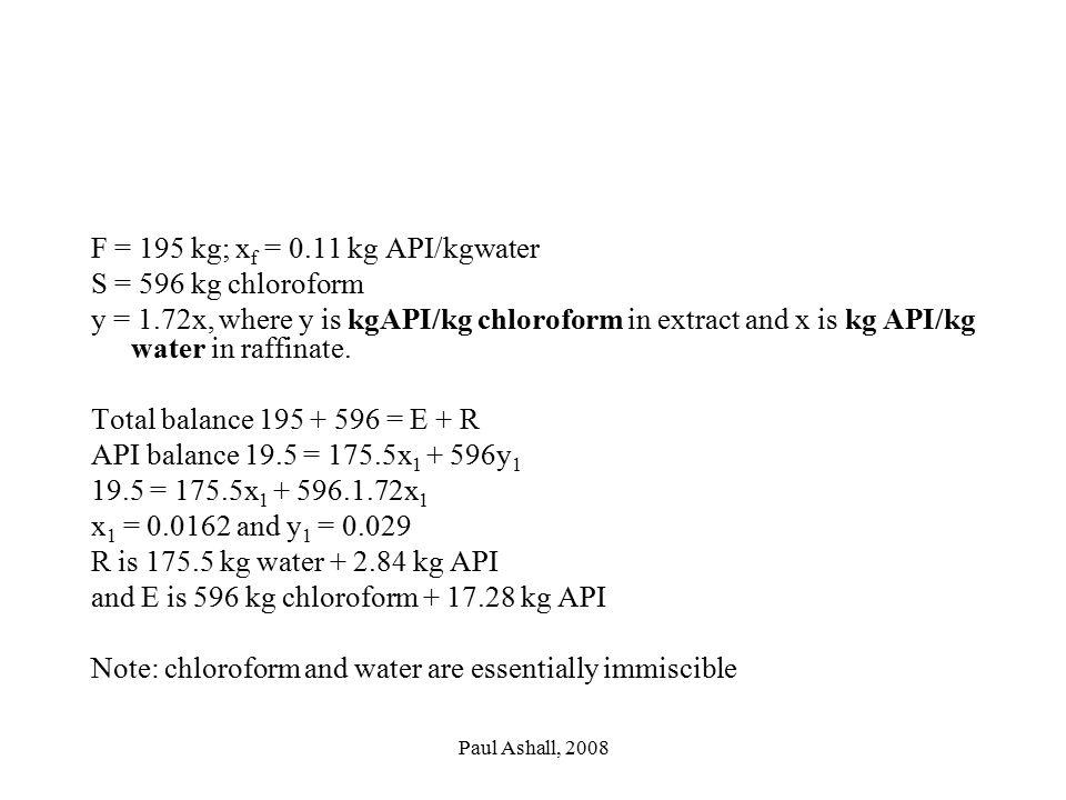 F = 195 kg; xf = 0.11 kg API/kgwater S = 596 kg chloroform