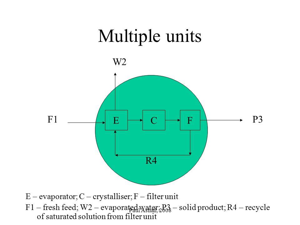 Multiple units W2 R4 F1 E C F P3