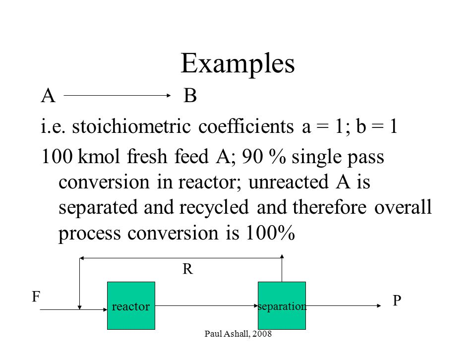 Examples A B i.e. stoichiometric coefficients a = 1; b = 1