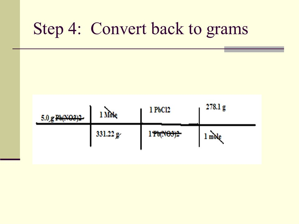 Step 4: Convert back to grams