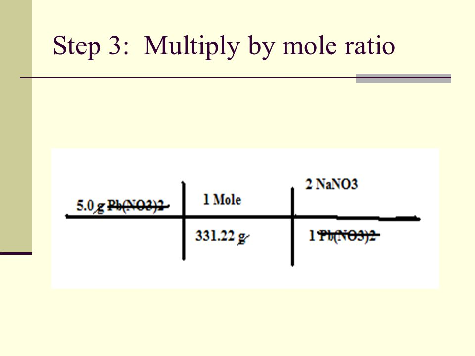 Step 3: Multiply by mole ratio