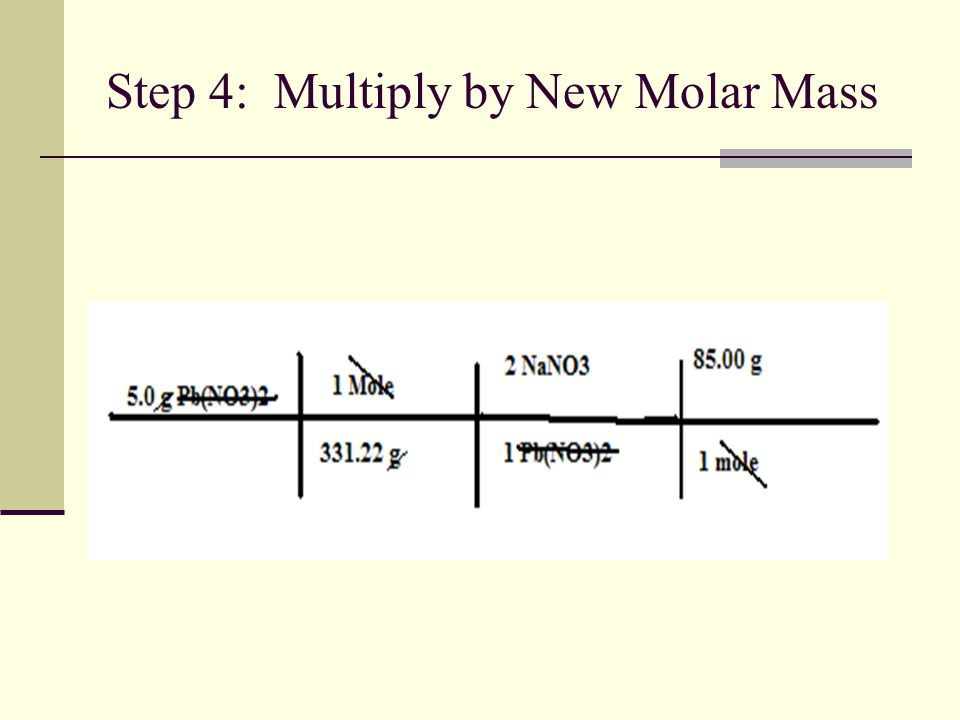 Step 4: Multiply by New Molar Mass