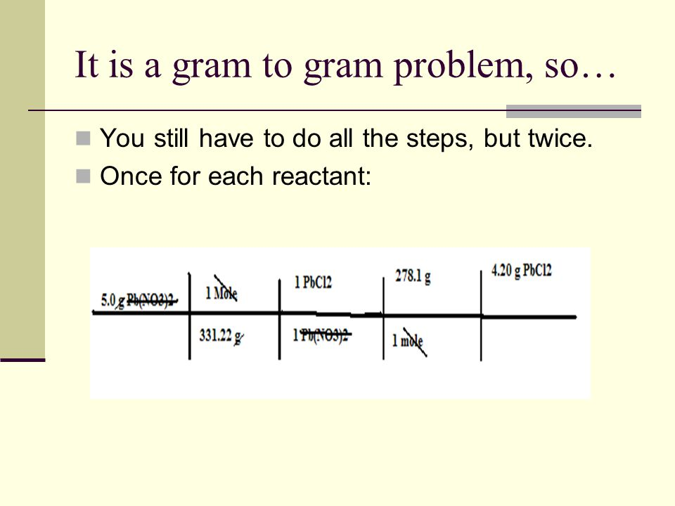 It is a gram to gram problem, so…