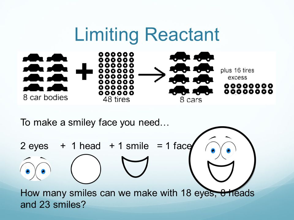 Limiting Reactant To make a smiley face you need…