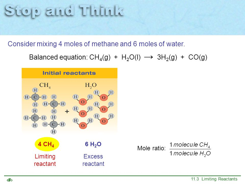 Consider mixing 4 moles of methane and 6 moles of water.
