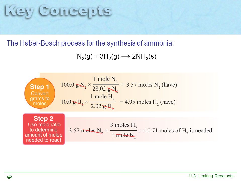 The Haber-Bosch process for the synthesis of ammonia: