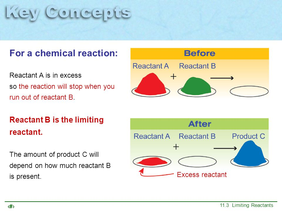 For a chemical reaction: