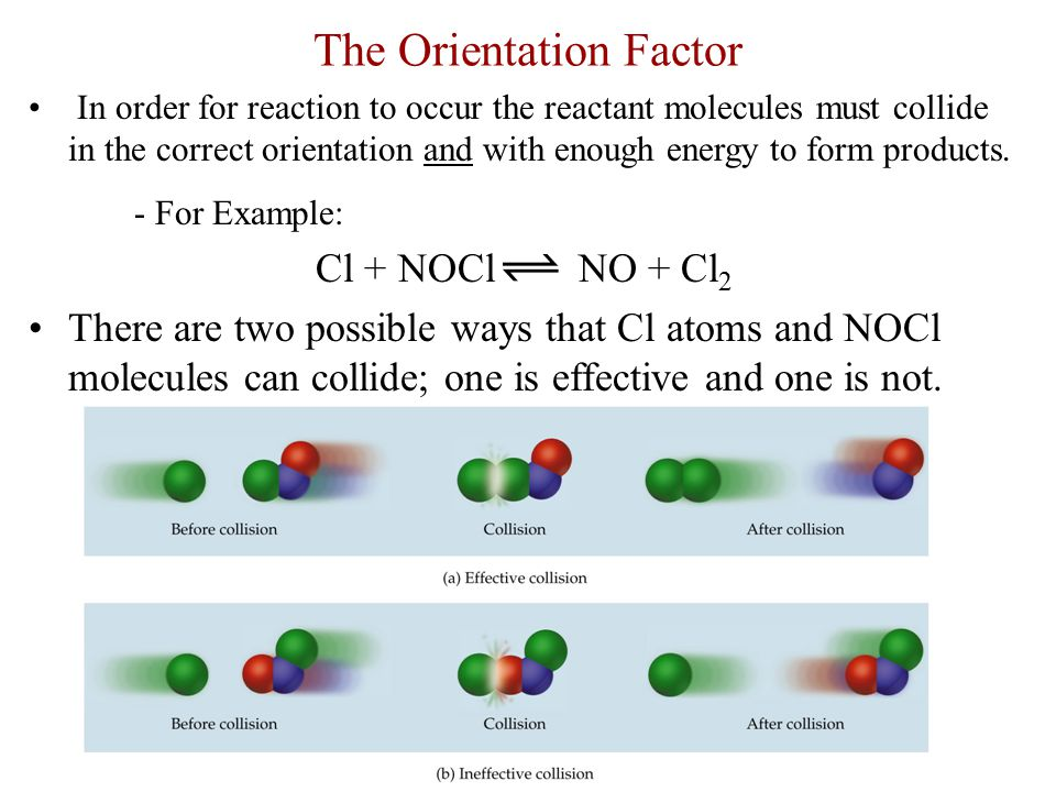 The Orientation Factor