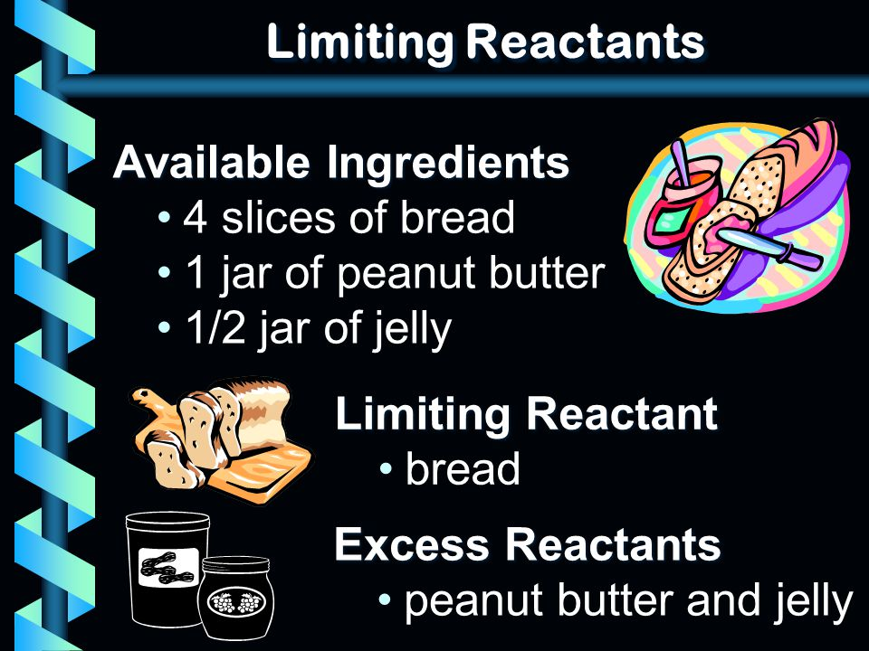 Limiting Reactants Available Ingredients 4 slices of bread