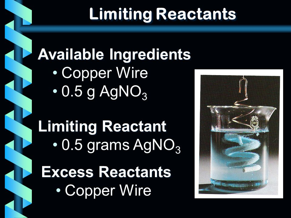 Limiting Reactants Available Ingredients Copper Wire 0.5 g AgNO3