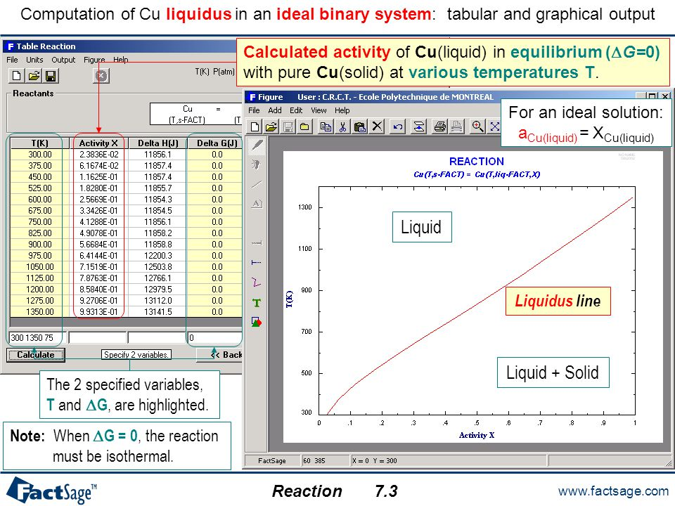 For an ideal solution: aCu(liquid) = XCu(liquid)
