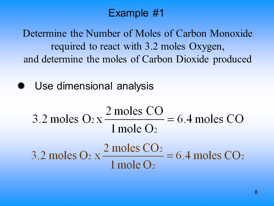 Determine the Number of Moles of Carbon Monoxide