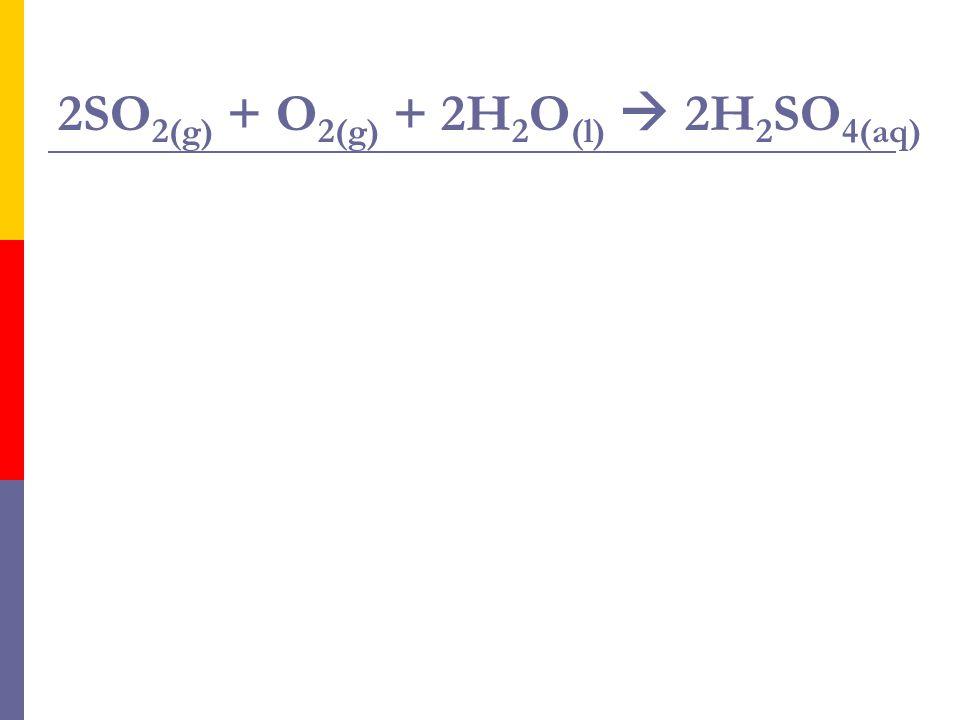 2SO2(g) + O2(g) + 2H2O(l)  2H2SO4(aq)