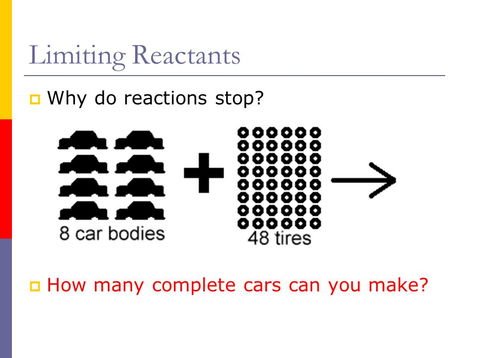 Limiting Reactants Why do reactions stop