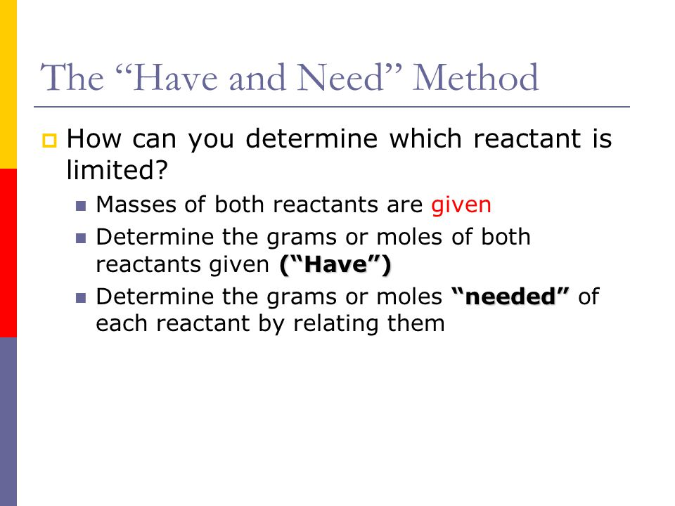 The Have and Need Method