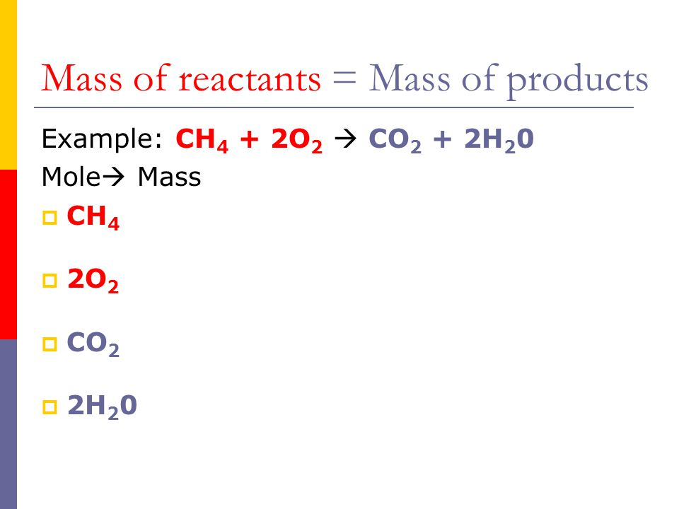 Mass of reactants = Mass of products