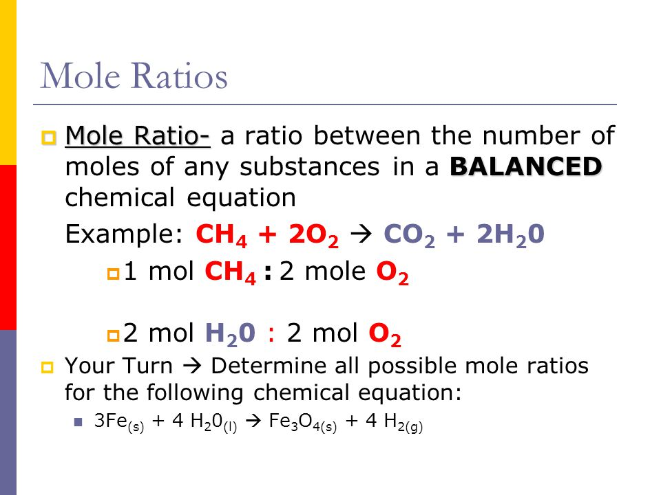 Determining the mole ratios in a