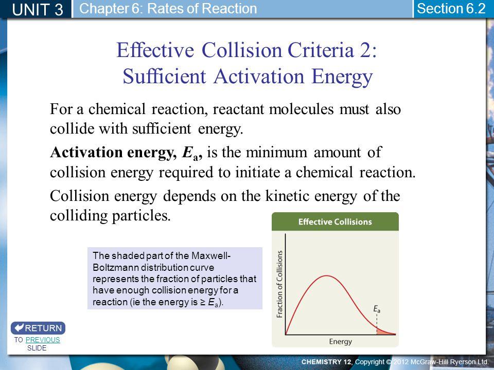 Effective Collision Criteria 2: Sufficient Activation Energy