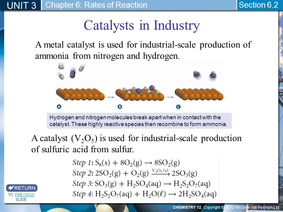 Catalysts in Industry UNIT 3