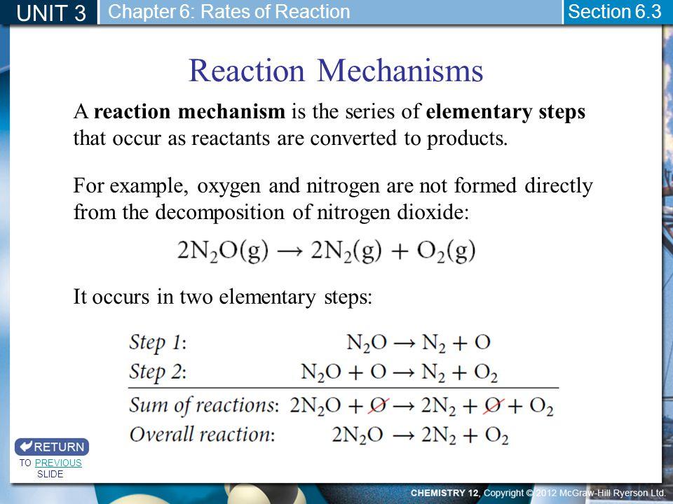 Reaction Mechanisms UNIT 3