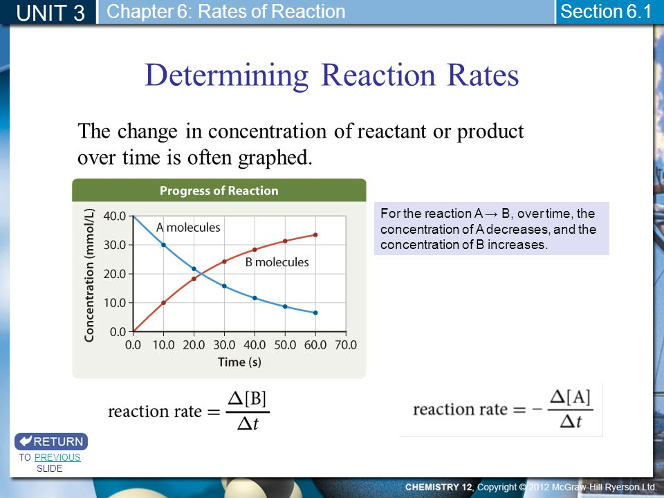 Determining Reaction Rates
