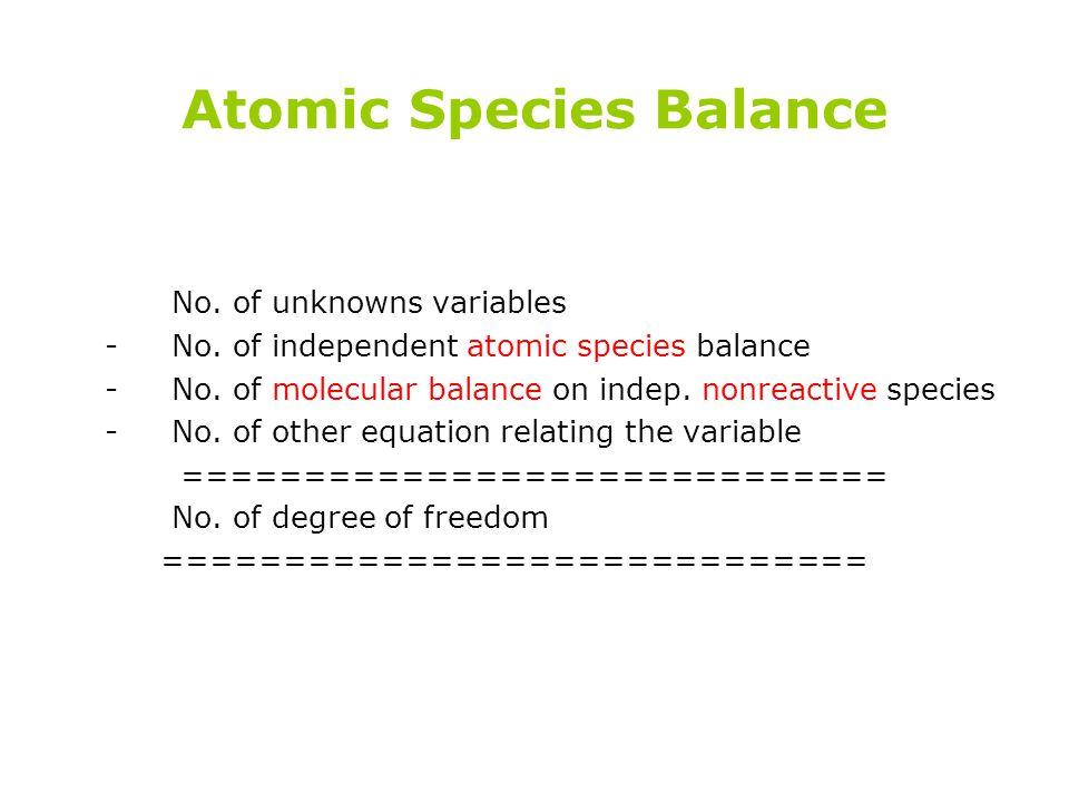 Atomic Species Balance