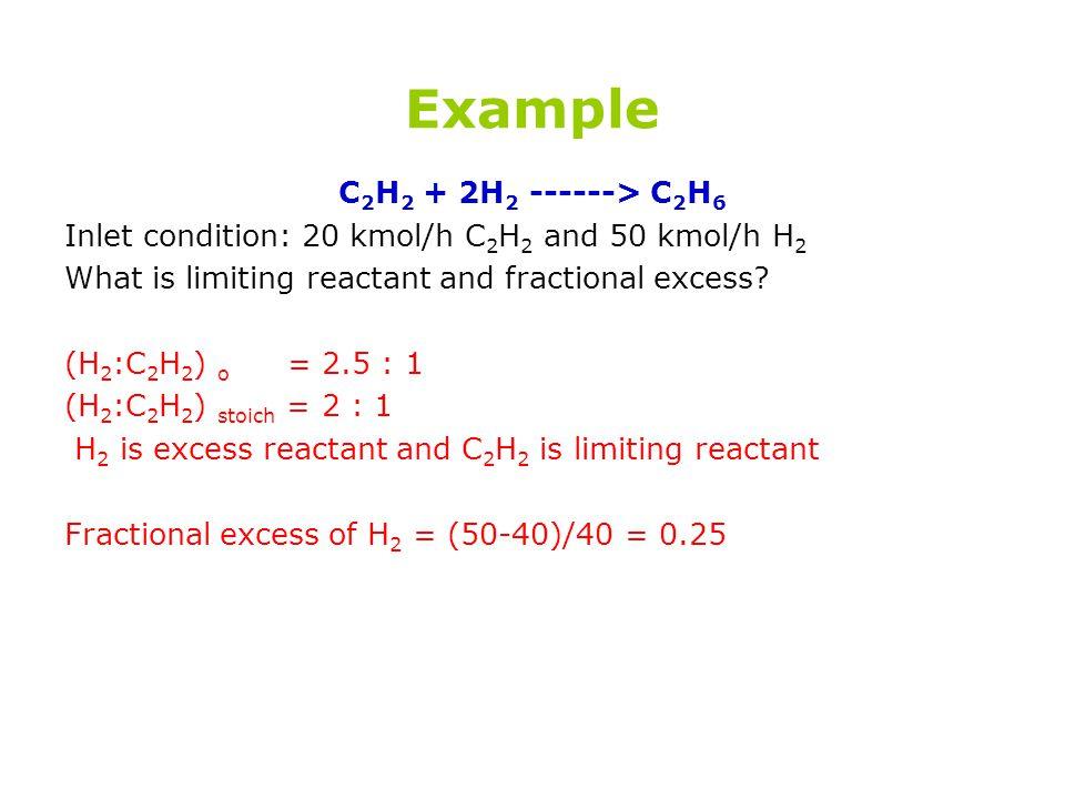 Example C2H2 + 2H2 ------> C2H6